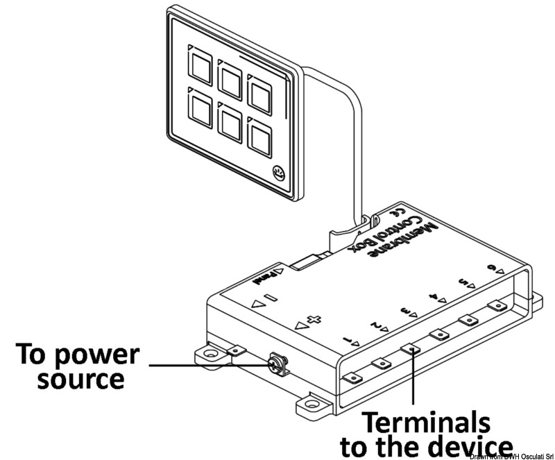 Ultra-thin touch-control electric panel including panel