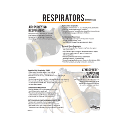 Respirators & Their Uses Safety Poster