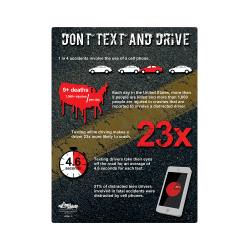 Texting & Driving Safety Poster