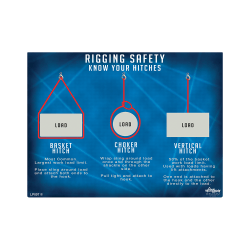 Rigging Safety, Know Your Hitches Safety Poster