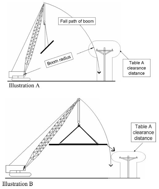 Cranes and Derricks in Construction; Final Rule