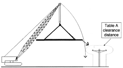 Cranes and Derricks in Construction; Proposed Rule