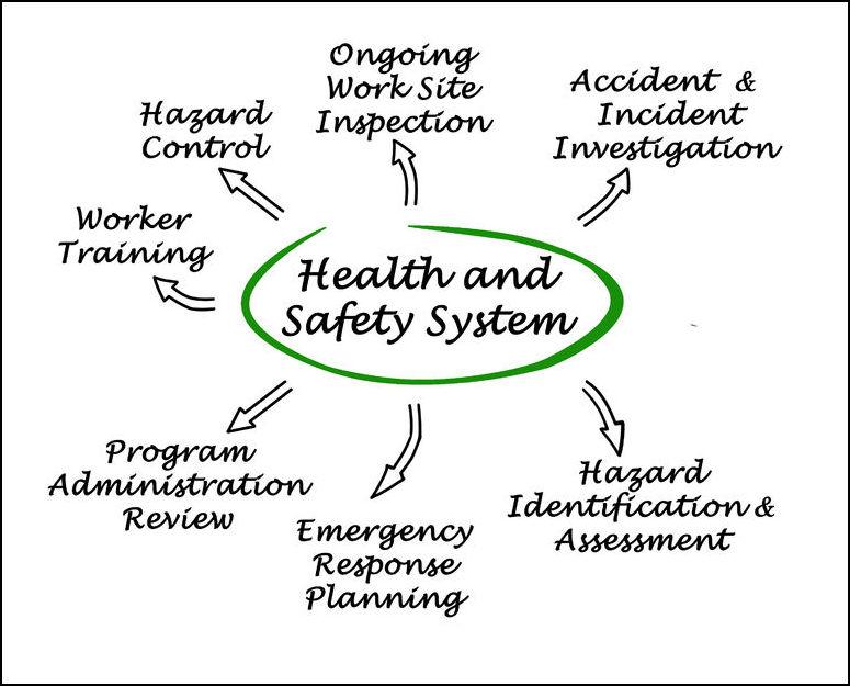 Accident Investigation Steps OSHAcademy Free Online Training