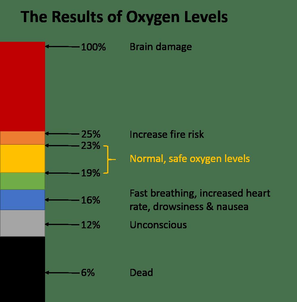 medium resolution of owoxy