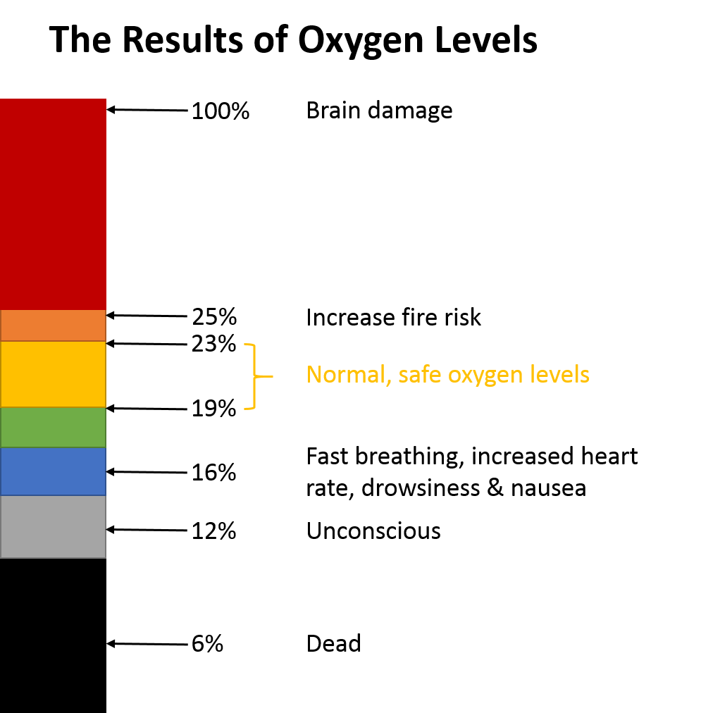 hight resolution of owoxy