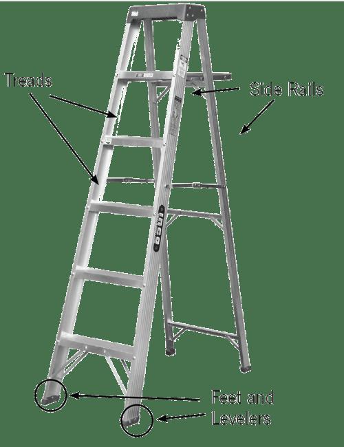 Oil Gas Well Site Ladder Platform Safety Online Training