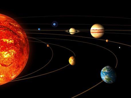 Uranus Pluto