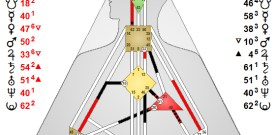 Osho's Human Design Chart