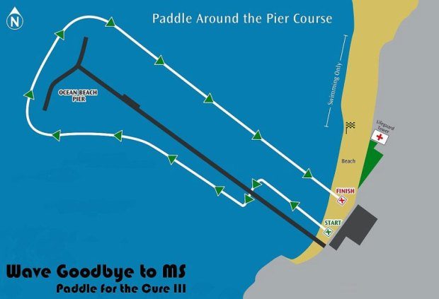 ms-paddle-course