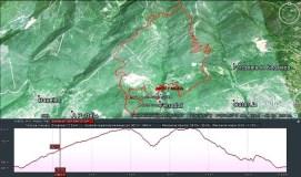 17,5 km e 2.000 m. de desnivel