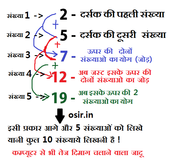 fast sum magic trick in hindi math magic trick of india best fast math trick