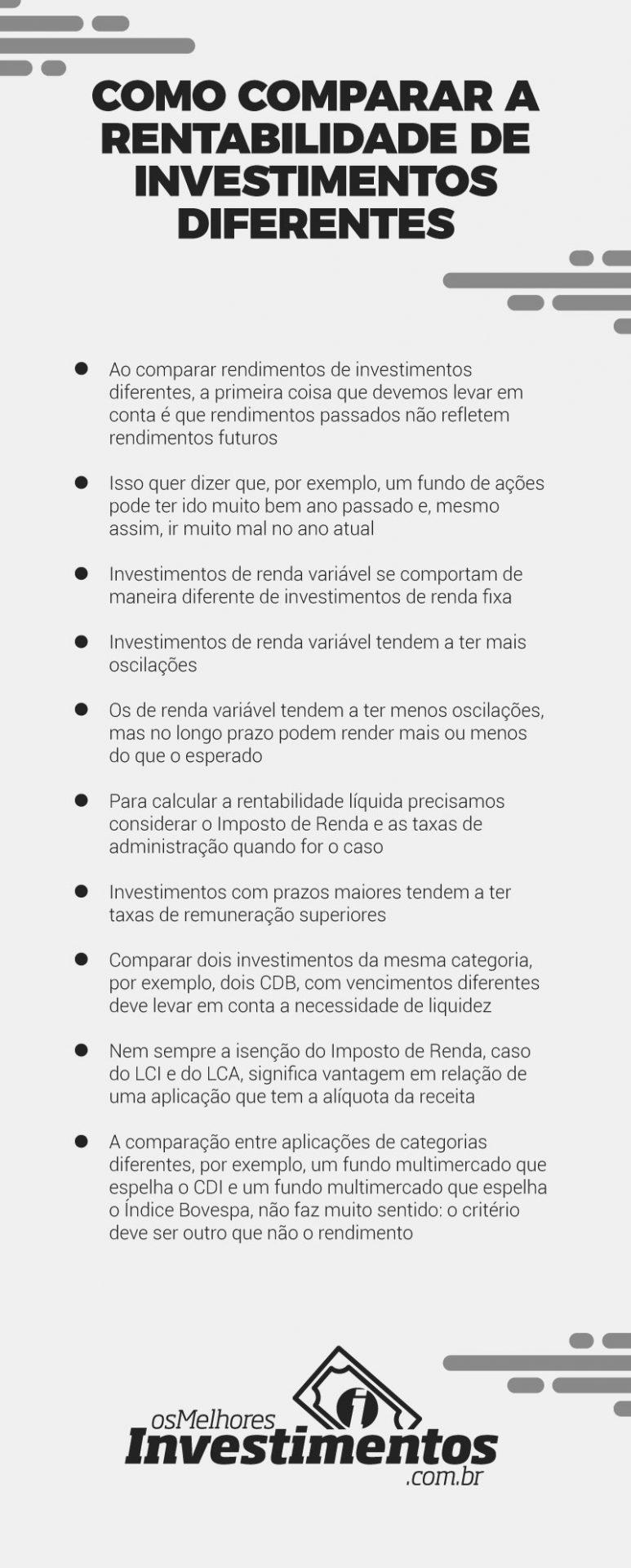 Infográfico - Como Investir Dinheiro - Os Melhores Investimentos