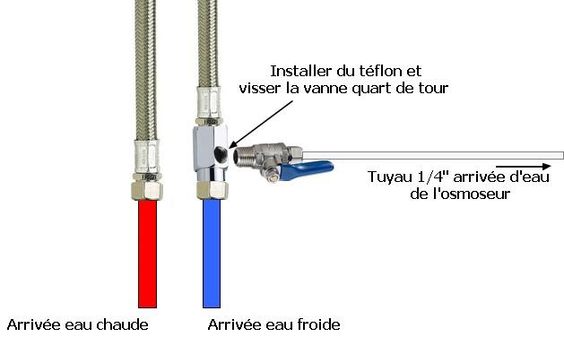 raccord d alimentation d eau 12 17 3 8 d osmoseur