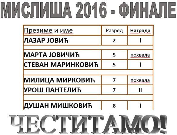 МИСЛИША 2016- ФИНАЛЕ