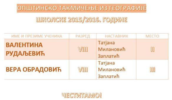 ОПШТИНСКО ТАКМИЧЕЊЕ ИЗ ГЕОГРАФИЈЕ ШК1516