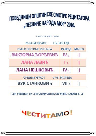 ПОБЕДНИЦИ ОПШТИНСКЕ СМОТРЕ РЕЦИТАТОРА 2016