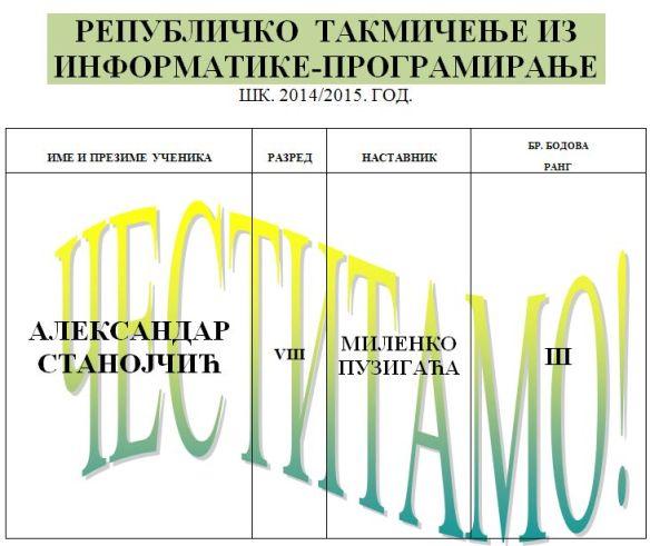 2015-04-28 09_01_19-РЕПУБЛИЧКО TAKMICENJE IZ ИНФОРМАТИКЕ ПРОГР1415 - Microsoft Word