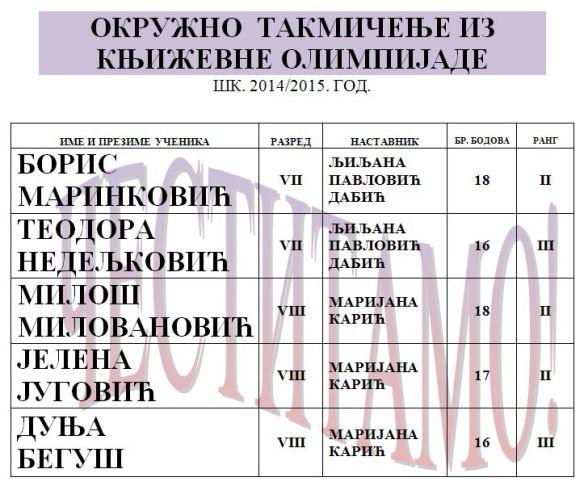 OKRUZNO KO1415