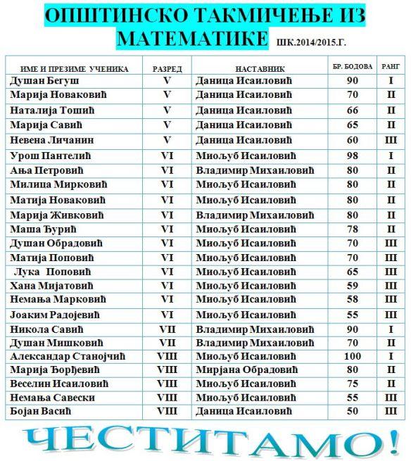 OPSTINSKO MATEM58SK201415