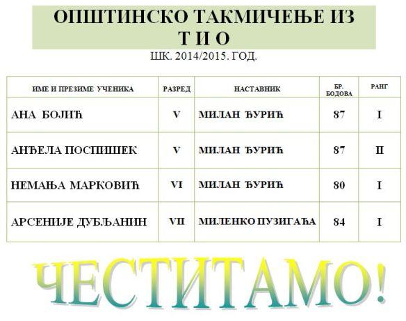 OPSTINSKO TIO1415