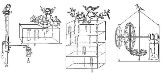 pneumatic-birds