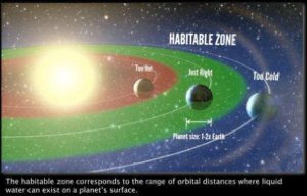 Habitable_Earth-Size_Planets_Common_Across-6d26161bbd0a86cd8cf8345fa87e0615