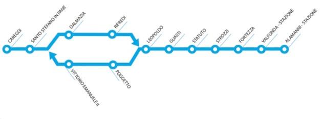 Il tracciato della linea 3 della Tramvia di Firenze