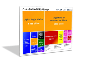European Parliament, Mapping the Cost of Non-Europe, 2014-19
