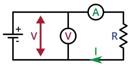 Diode Having Positive Resistance Characteristic