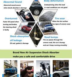 air suspension problems [ 750 x 1077 Pixel ]