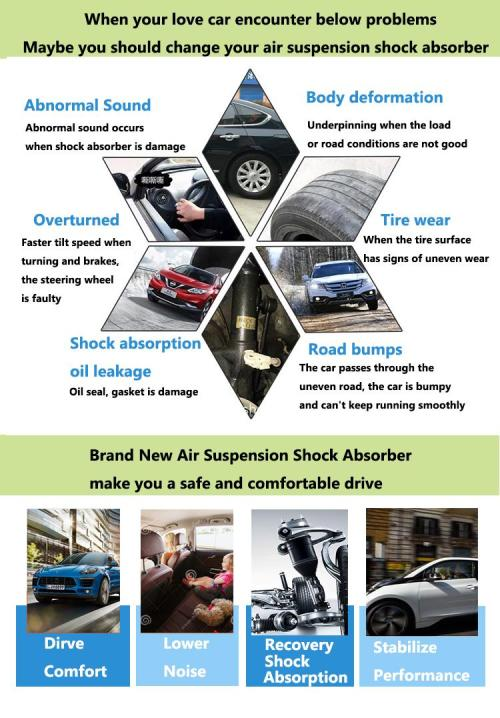 small resolution of air suspension problems