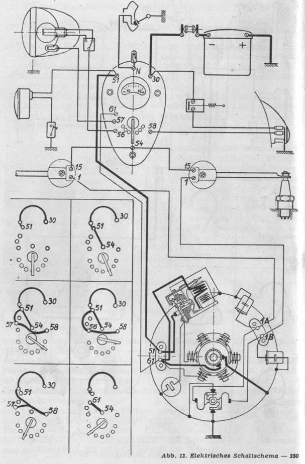 Jawa 353 & 354 /03 Bediennungsanleitung 250 ccm 350 ccm