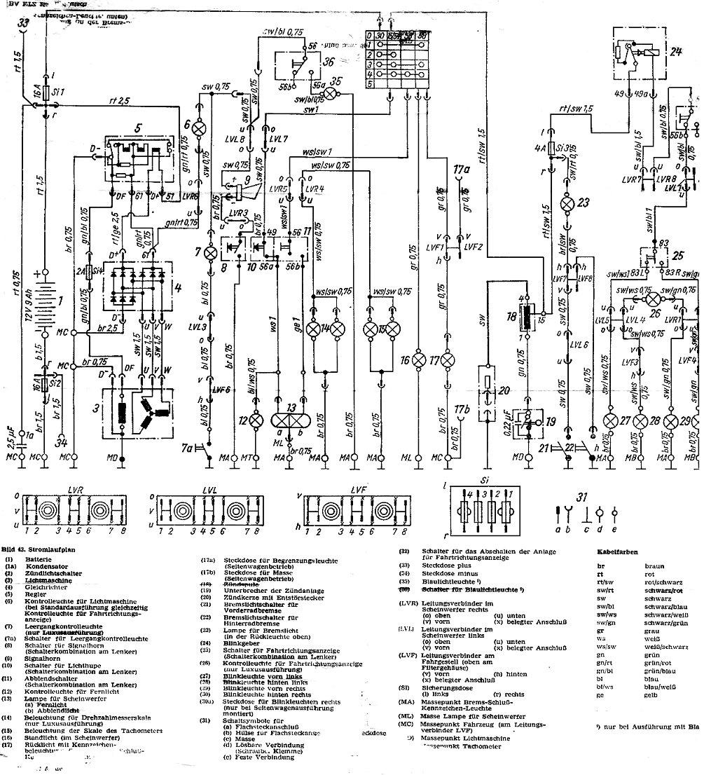 Bedienungsanleitung für das MZ-Motorrad ETZ 250 A