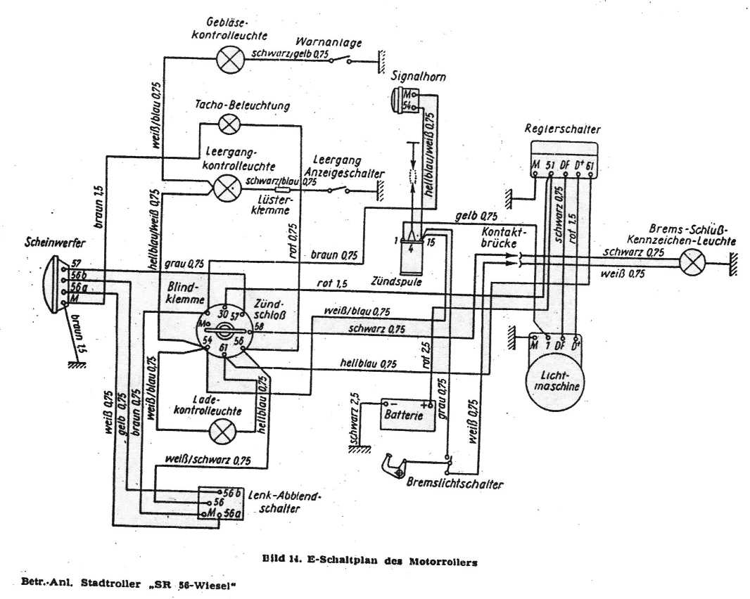 Stromlaufplan Belarus