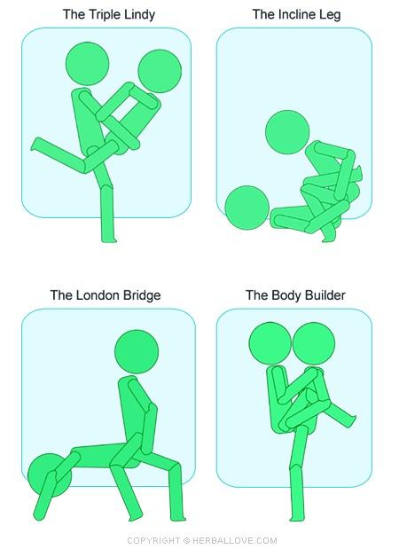 bridge sex london position The