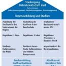HFH_Studiengang_BW_dual
