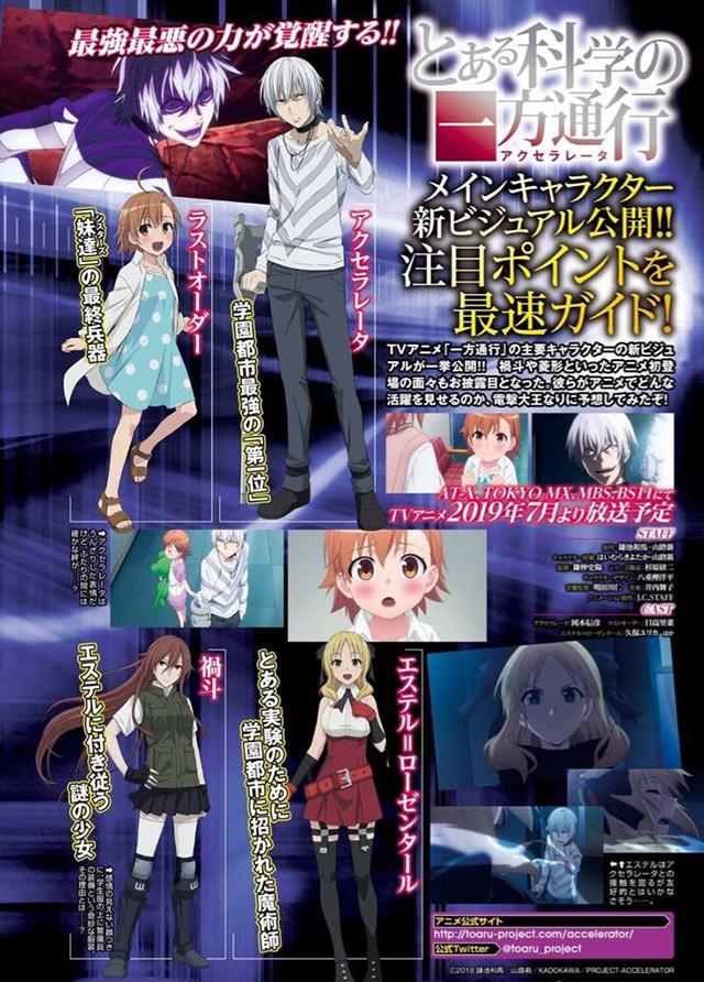 Design das personagens de Toaru Kagaku no Accelerator
