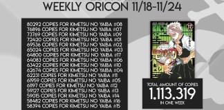 Kimetsu no Yaiba vendeu mais de 1 milhão de cópias numa semana