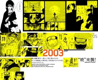 Naruto-Countdown-Timeline-5