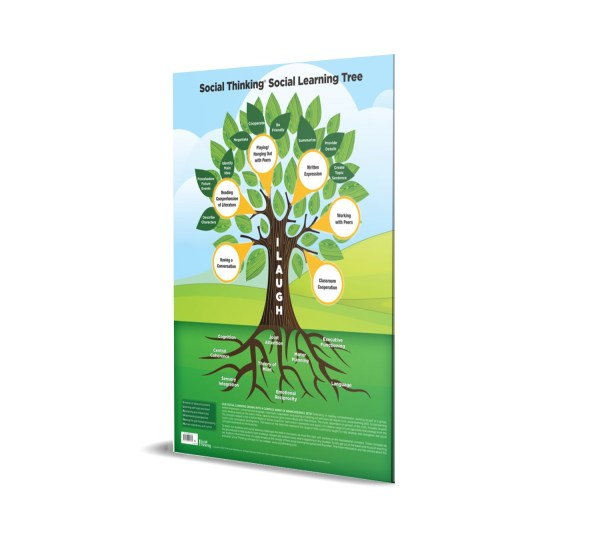 Social Thinking Learning Tree Poster