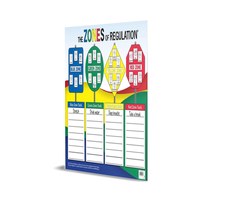 Zones Of Regulation Dry Erase Poster