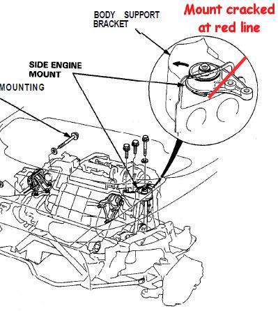 Car Engine Fail Car Paint Fail Wiring Diagram ~ Odicis