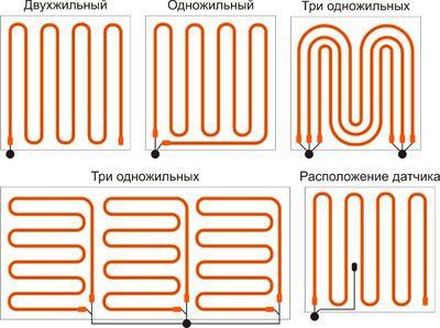 схемы укладки кабеля CEILHIT