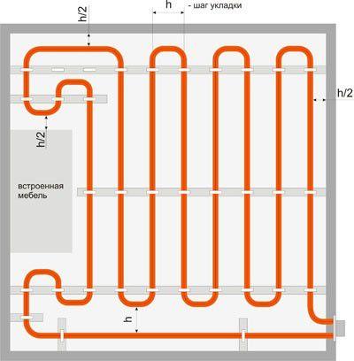 укладка нагревательного кабеля CEILHIT