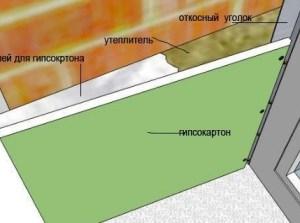 виды_отделки_откосов-гипсокартон-1