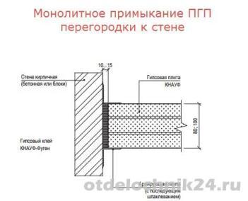 монолитное-примыкание-к-стене-1