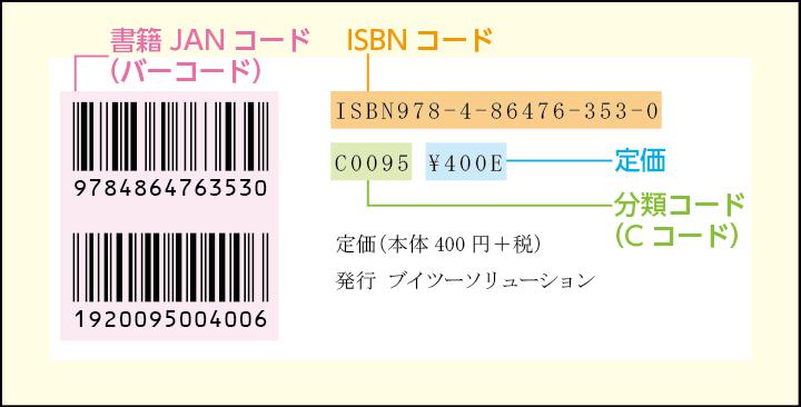 ISBNやバーコードの記載   自費出版ならお手軽出版ドットコム