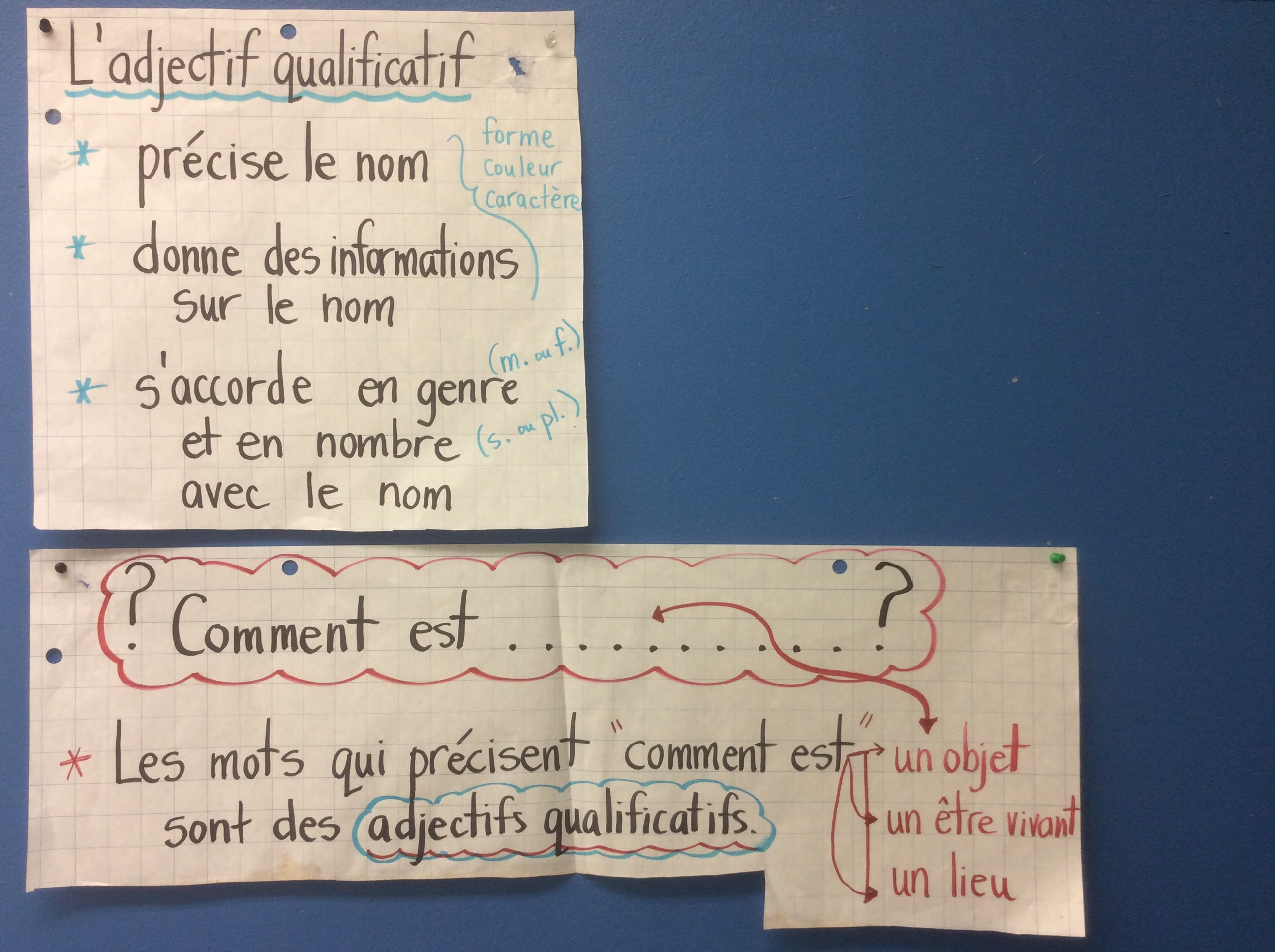 Grade 2 French Immersion Reading