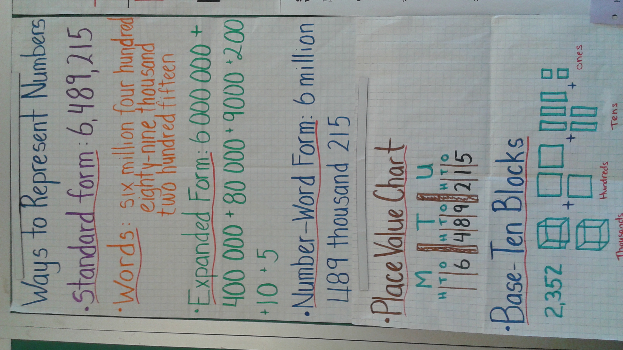 Sharing and Refining Best Practices in Mathematics – Grades 6-8 ...