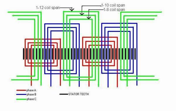 3 Phase Motor Rewinding Practical Pdf | Automotivegarage.org